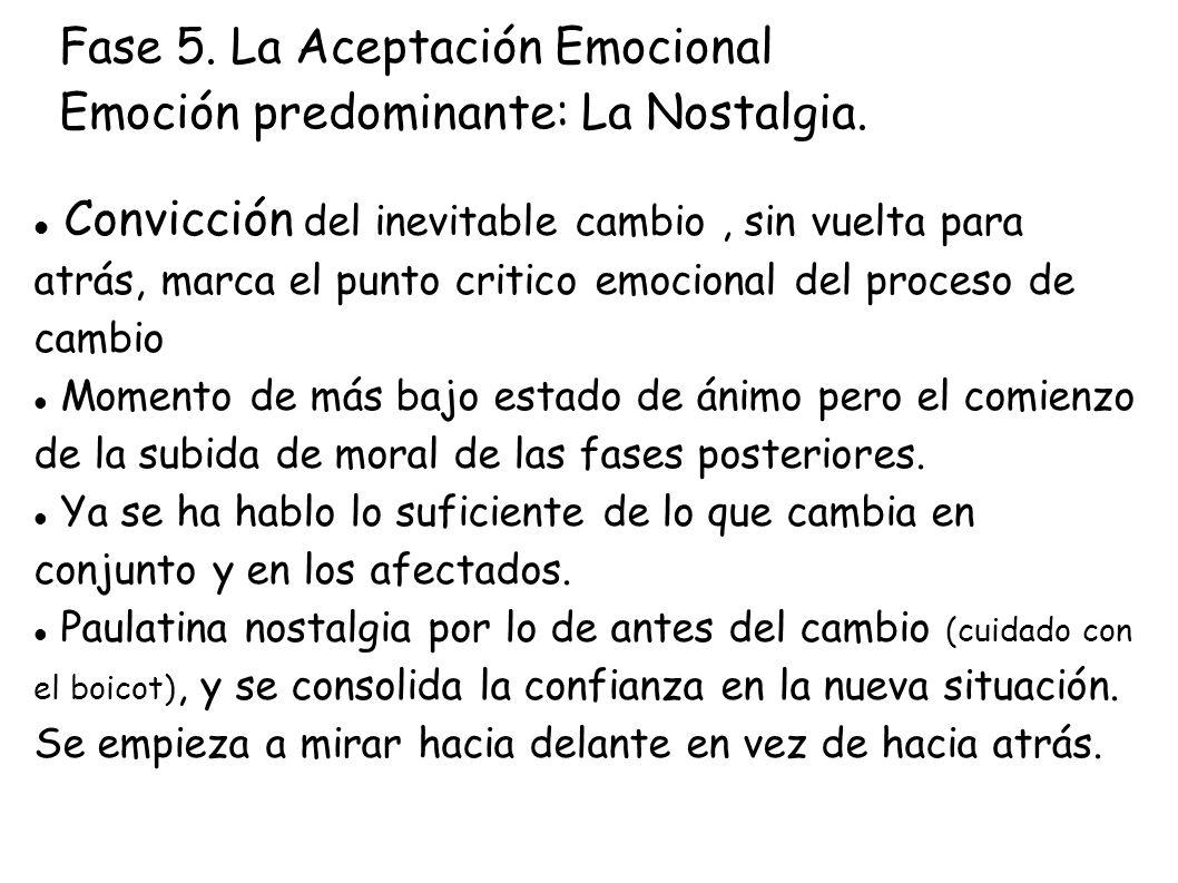 Fase 6.La Apertura Emoción predominante: Curiosidad, Entusiasmo.