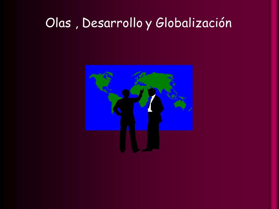 Olas, Desarrollo y Globalización