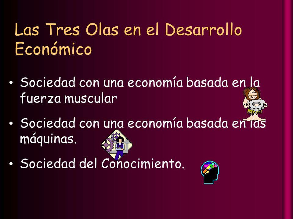 Las Tres Olas en el Desarrollo Económico Sociedad con una economía basada en la fuerza muscular Sociedad con una economía basada en las máquinas.