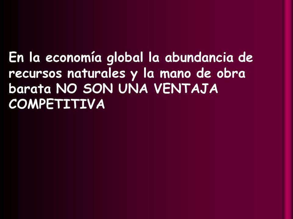 En la economía global la abundancia de recursos naturales y la mano de obra barata NO SON UNA VENTAJA COMPETITIVA