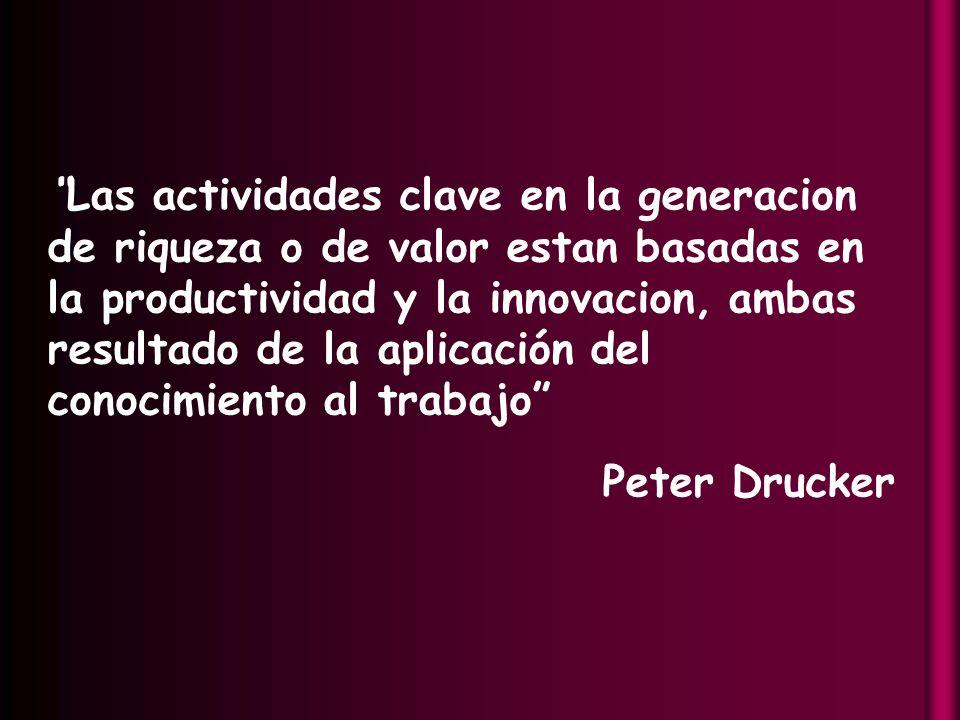 Las actividades clave en la generacion de riqueza o de valor estan basadas en la productividad y la innovacion, ambas resultado de la aplicación del conocimiento al trabajo Peter Drucker