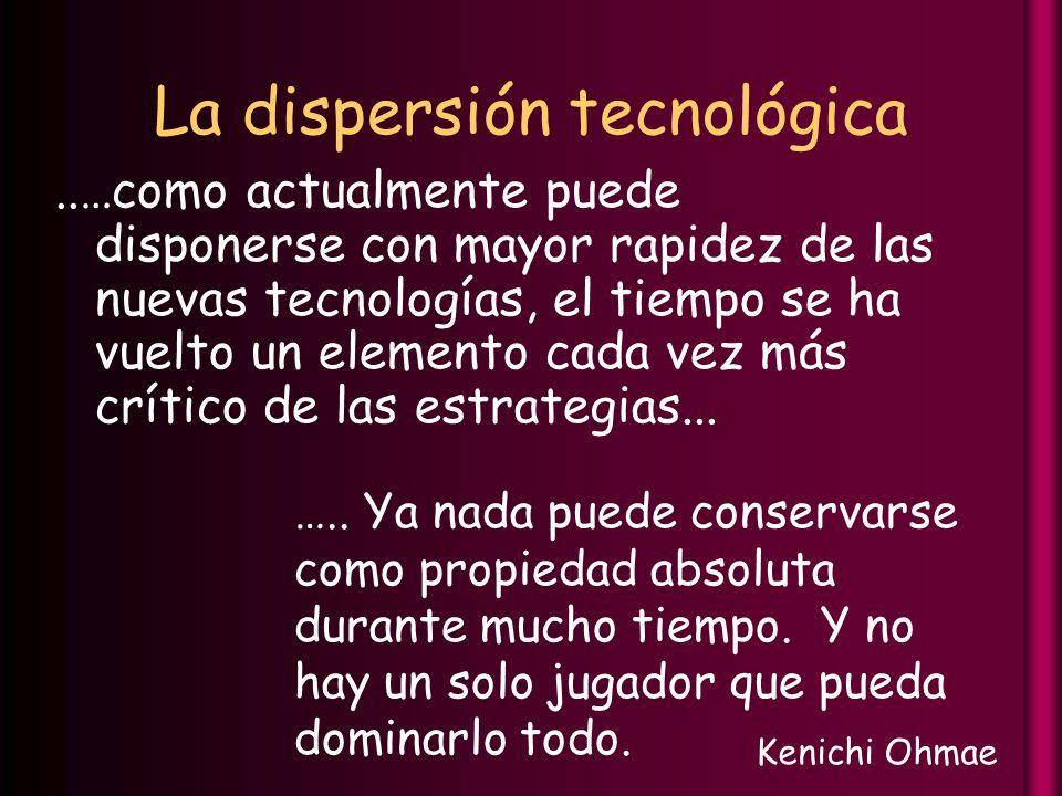 La dispersión tecnológica..…como actualmente puede disponerse con mayor rapidez de las nuevas tecnologías, el tiempo se ha vuelto un elemento cada vez más crítico de las estrategias...