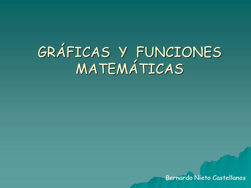 GRÁFICAS Y FUNCIONES MATEMÁTICAS Bernardo Nieto Castellanos