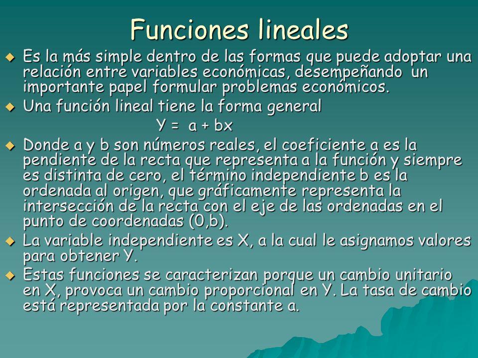 Funciones lineales Es la más simple dentro de las formas que puede adoptar una relación entre variables económicas, desempeñando un importante papel f