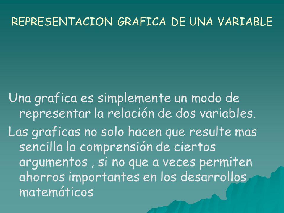 REPRESENTACION GRAFICA DE UNA VARIABLE Una grafica es simplemente un modo de representar la relación de dos variables.