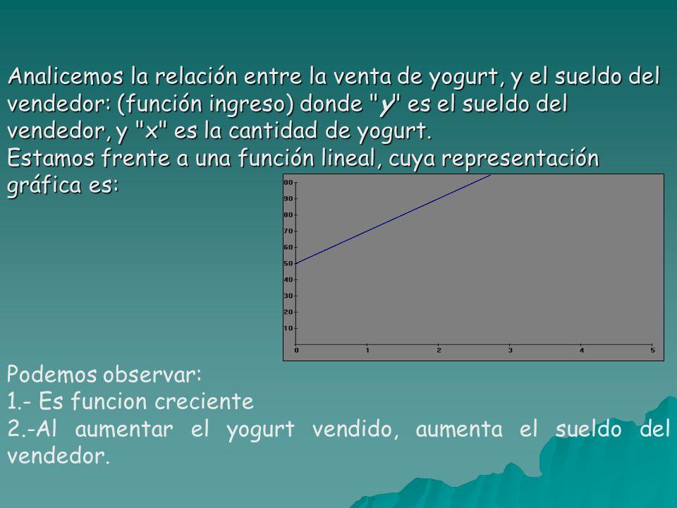 Analicemos la relación entre la venta de yogurt, y el sueldo del vendedor: (función ingreso) donde y es el sueldo del vendedor, y x es la cantidad de yogurt.