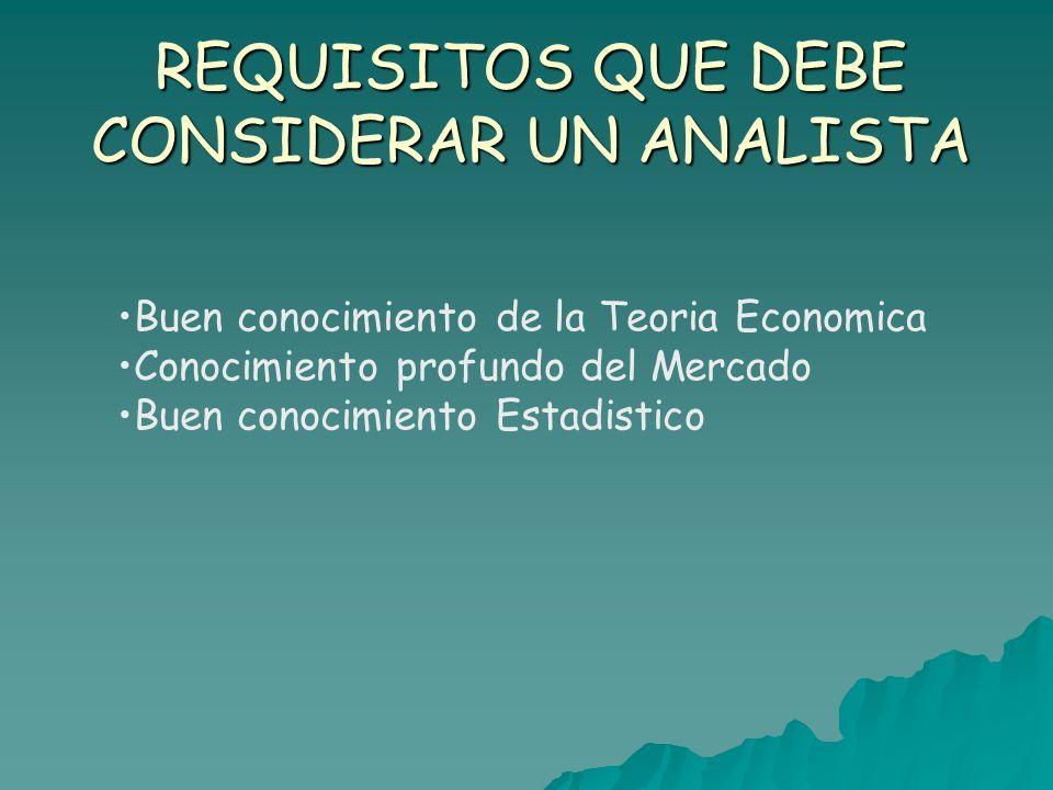 Definición del Problema Formulación Del Modelo Obtención de Datos y Estimación Evaluación y Uso de Resultados PROCESO DE ESTIMACION DE FUNCION ECONOMICA