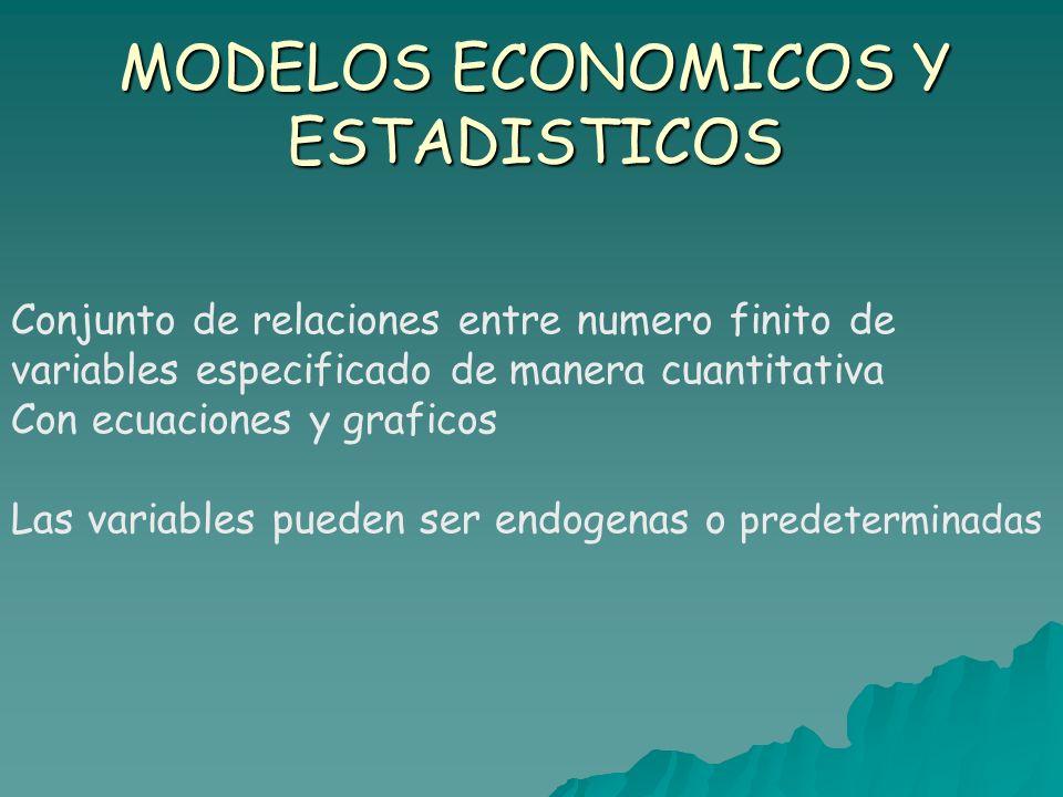 MODELOS ECONOMICOS Y ESTADISTICOS Conjunto de relaciones entre numero finito de variables especificado de manera cuantitativa Con ecuaciones y graficos Las variables pueden ser endogenas o predeterminadas