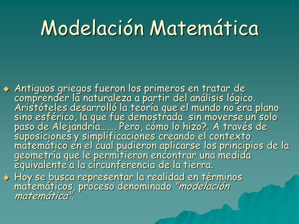 Modelación Matemática Antiguos griegos fueron los primeros en tratar de comprender la naturaleza a partir del análisis lógico. Aristóteles desarrolló
