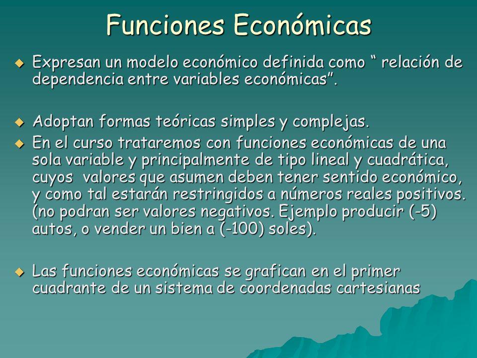 Funciones Económicas Expresan un modelo económico definida como relación de dependencia entre variables económicas. Expresan un modelo económico defin