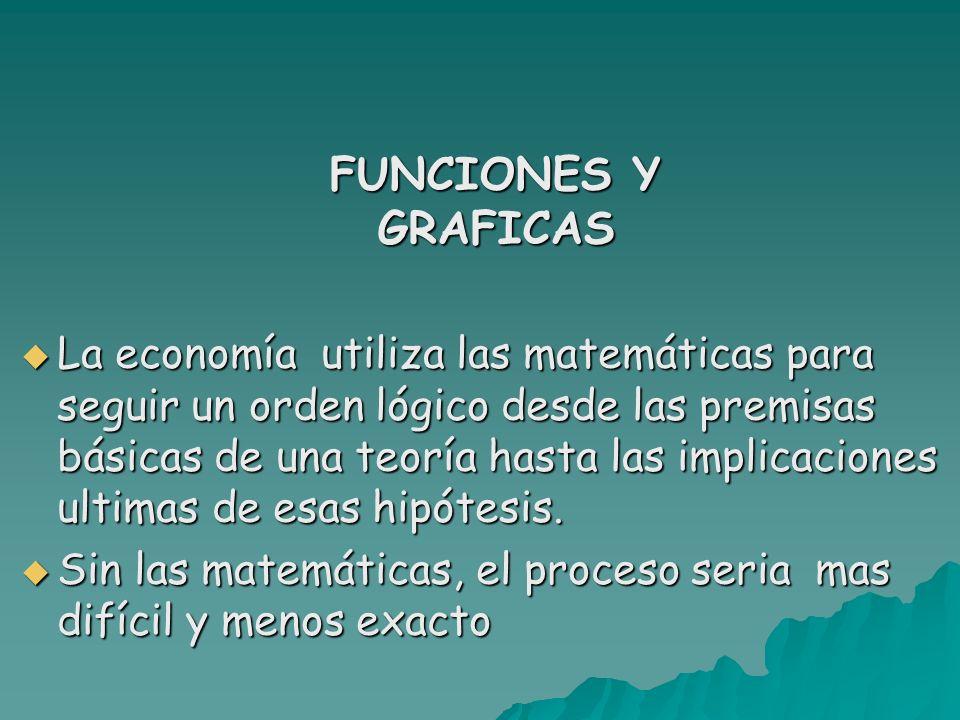 FUNCIONES Y GRAFICAS La economía utiliza las matemáticas para seguir un orden lógico desde las premisas básicas de una teoría hasta las implicaciones