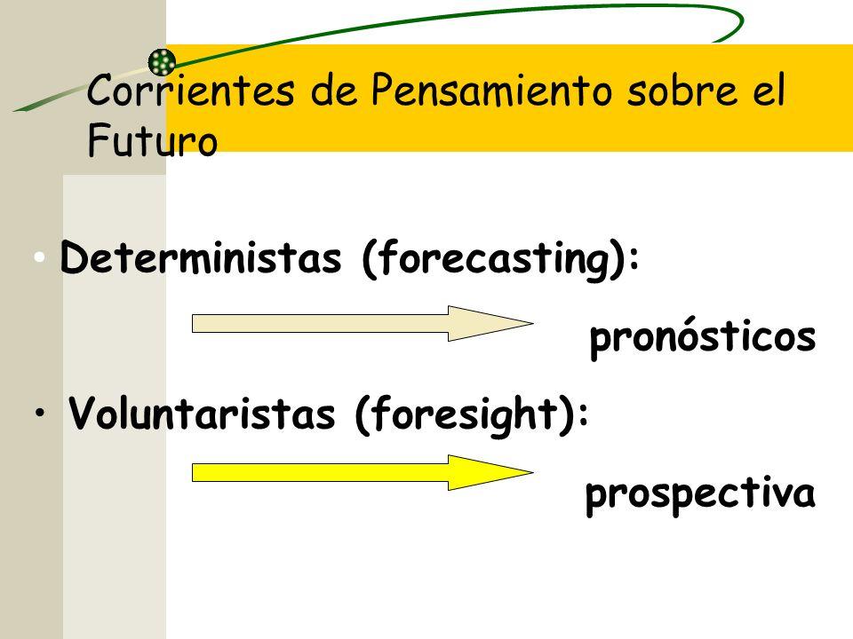 Corrientes de Pensamiento sobre el Futuro Deterministas (forecasting): pronósticos Voluntaristas (foresight): prospectiva