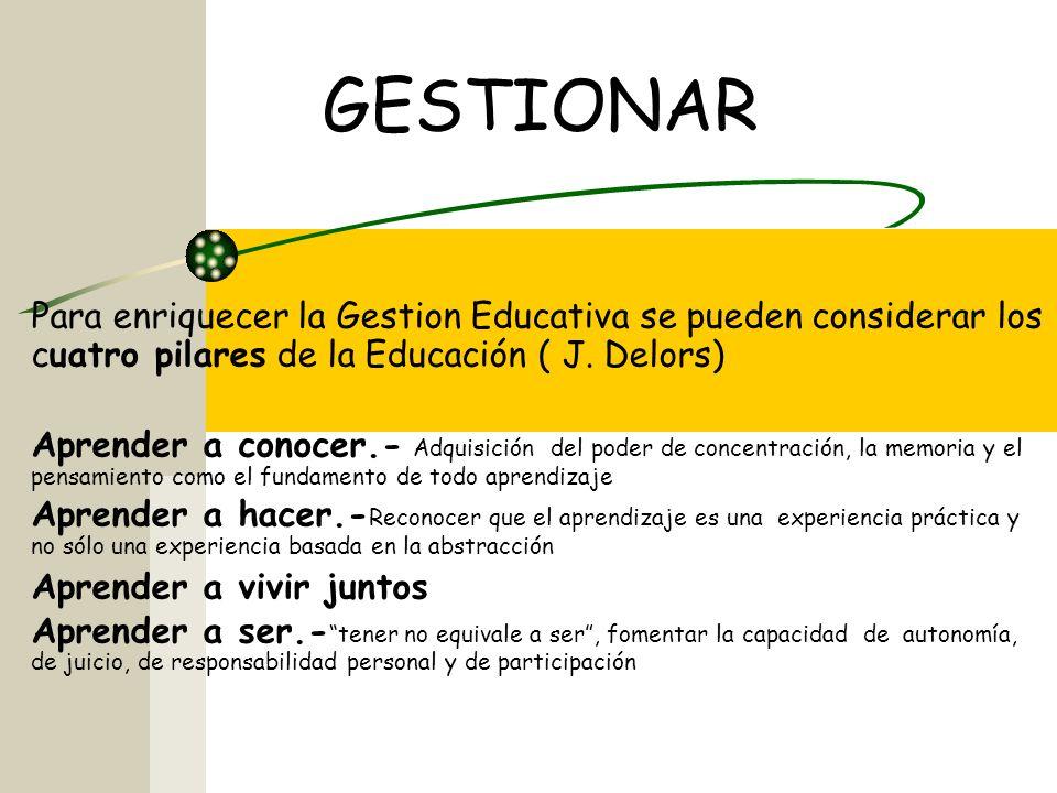 GESTIONAR Para enriquecer la Gestion Educativa se pueden considerar los cuatro pilares de la Educación ( J.