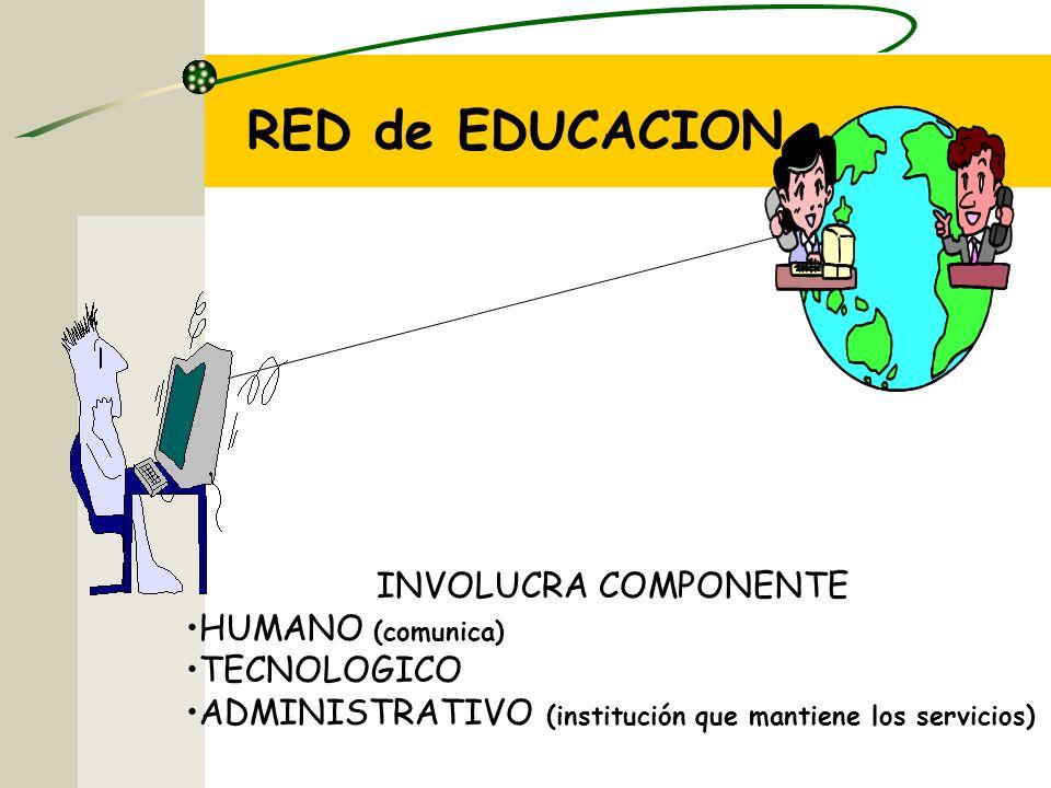 INVOLUCRA COMPONENTE HUMANO (comunica) TECNOLOGICO ADMINISTRATIVO (institución que mantiene los servicios) RED de EDUCACION