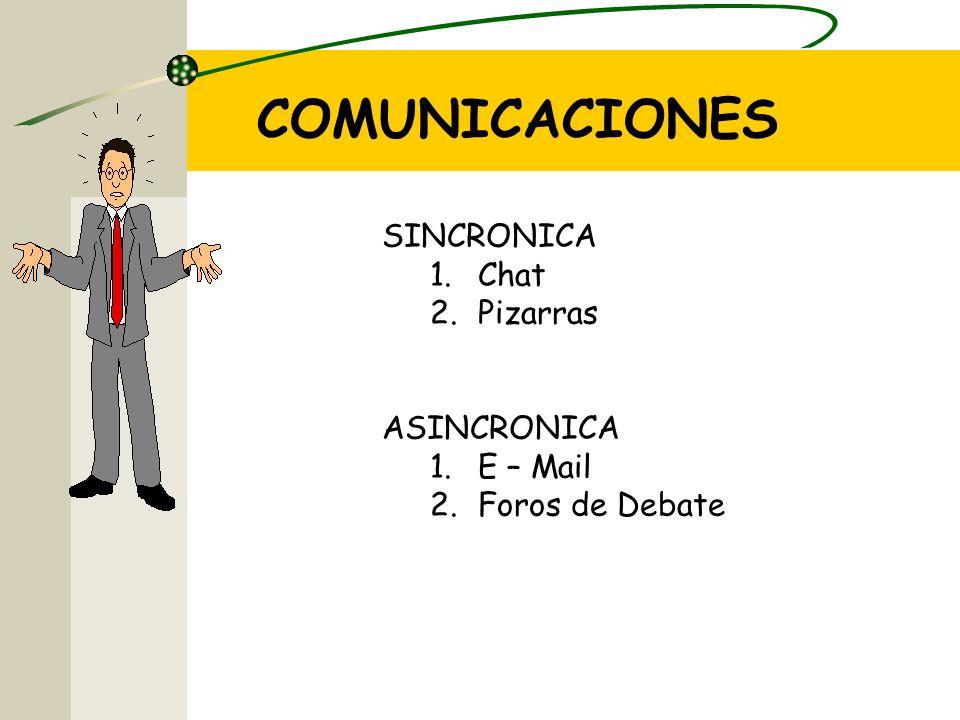 COMUNICACIONES SINCRONICA 1.Chat 2.Pizarras ASINCRONICA 1.E – Mail 2.Foros de Debate