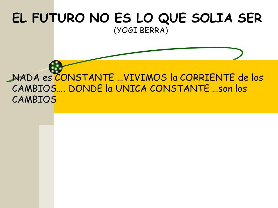 EL FUTURO NO ES LO QUE SOLIA SER (YOGI BERRA) NADA es CONSTANTE …VIVIMOS la CORRIENTE de los CAMBIOS….