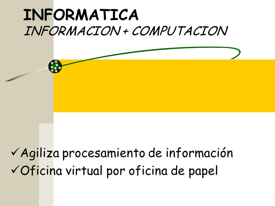 INFORMATICA INFORMACION + COMPUTACION Agiliza procesamiento de información Oficina virtual por oficina de papel