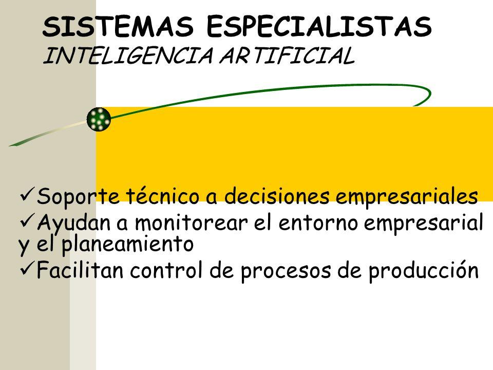 SISTEMAS ESPECIALISTAS INTELIGENCIA ARTIFICIAL Soporte técnico a decisiones empresariales Ayudan a monitorear el entorno empresarial y el planeamiento Facilitan control de procesos de producción