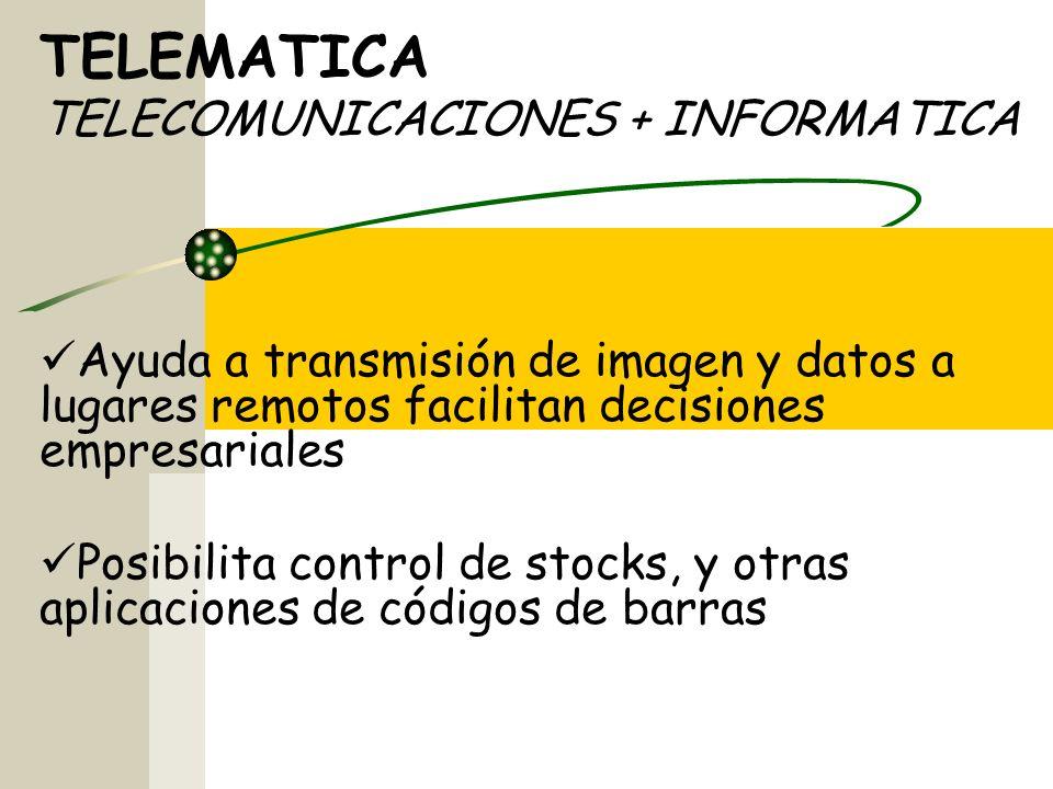 TELEMATICA TELECOMUNICACIONES + INFORMATICA Ayuda a transmisión de imagen y datos a lugares remotos facilitan decisiones empresariales Posibilita control de stocks, y otras aplicaciones de códigos de barras
