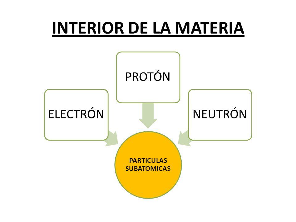 CONFIGURACIÓN ELECTRÓNICA Es la distribución de los electrones en los diferentes niveles y orbitales atómicos.