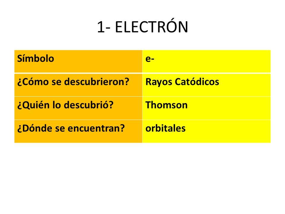 Thomsom le fue imposible medir y calcular en forma exacta la masa y la carga del electrón.