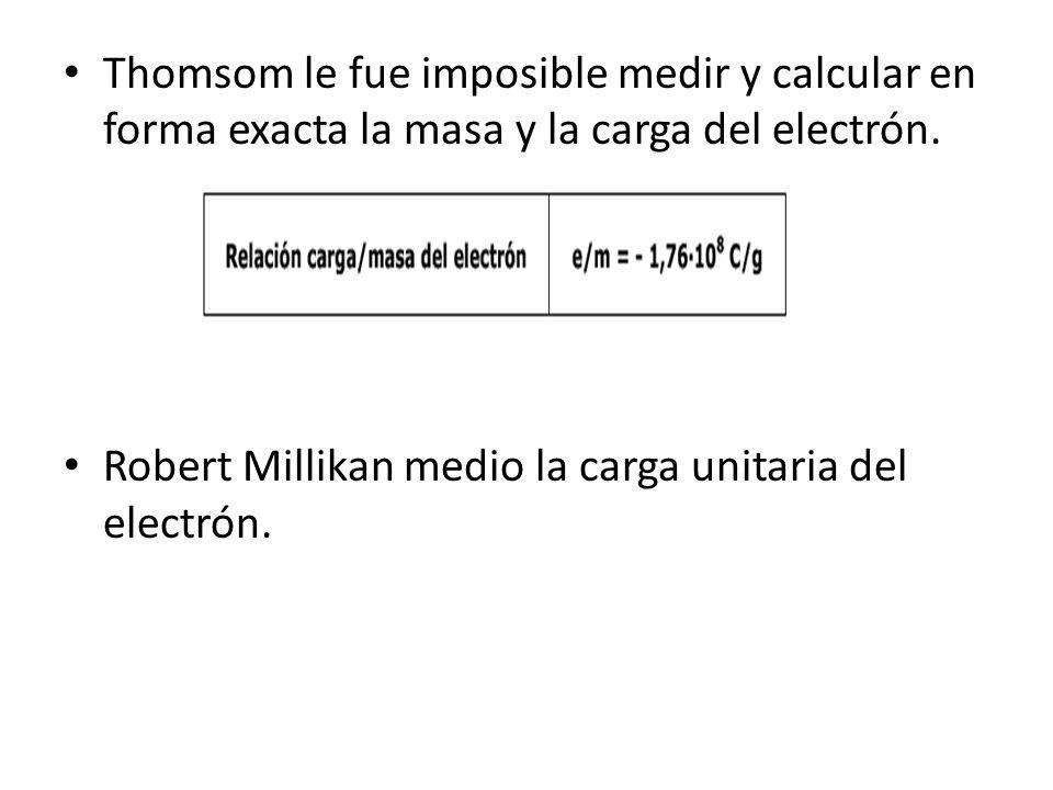 2.Número Cuántico Secundario (l): Designa la forma del orbital.