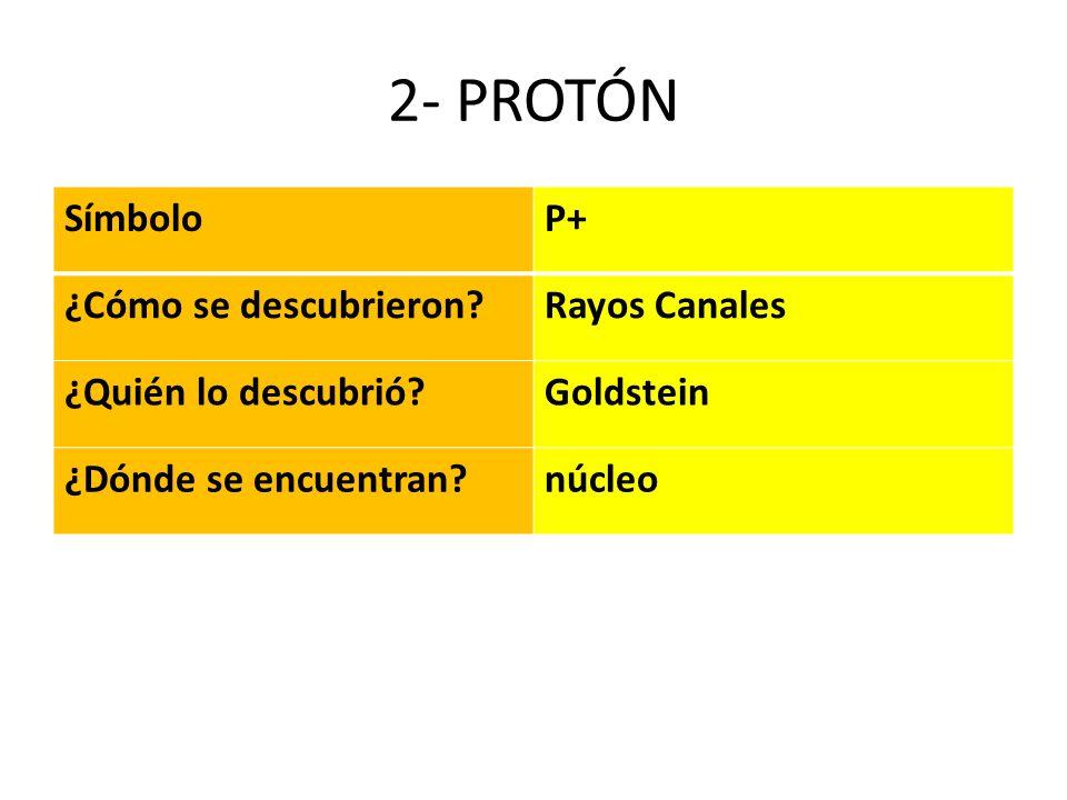 3- Neutrón Símbolon° ¿Cómo se descubrieron?Partículas Alfas ¿Quién lo descubrió?Chadwick ¿Dónde se encuentran?núcleo
