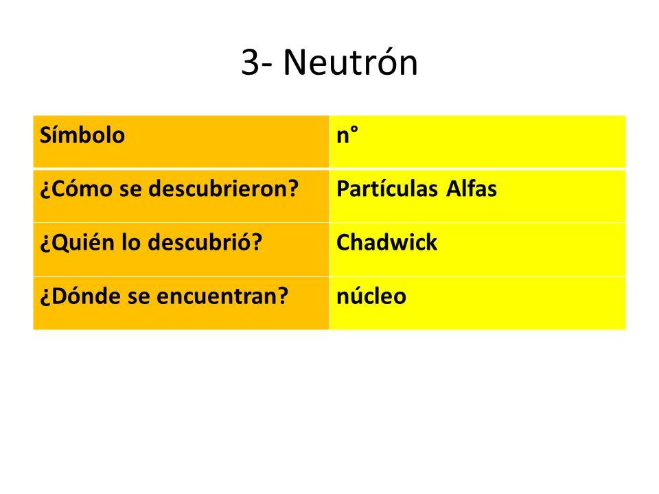 c. Por orbital detallada: se indica la ubicación de los electrones por orbital.