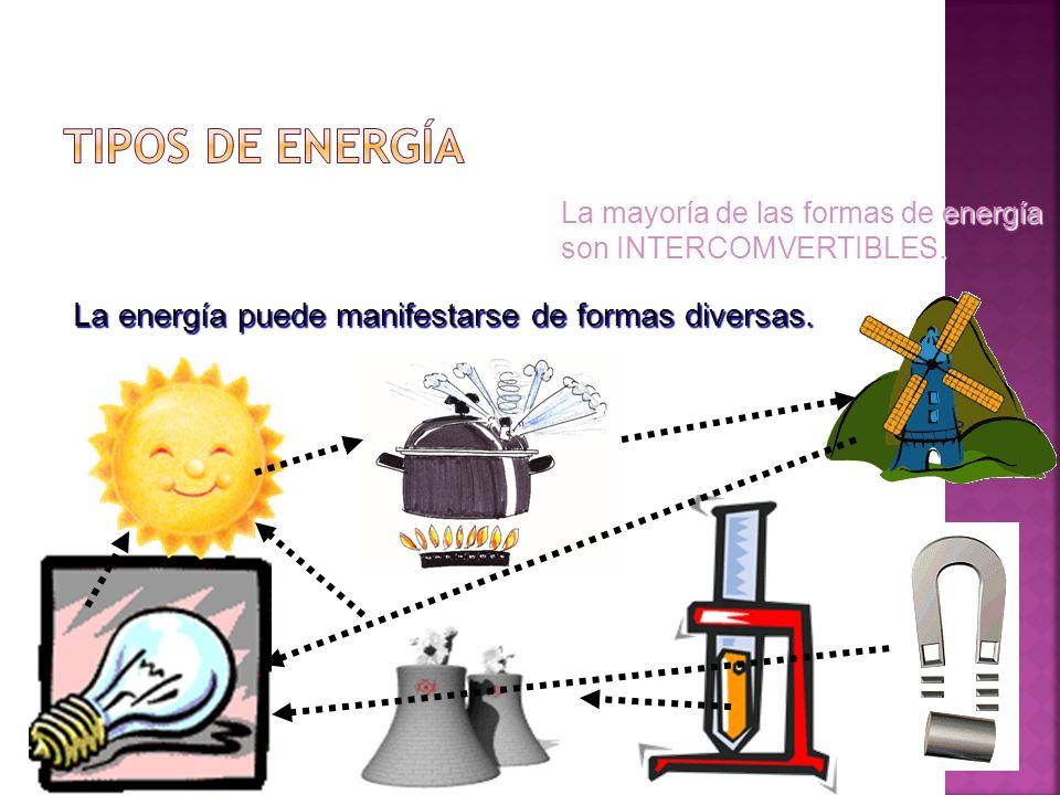 La energía puede manifestarse de formas diversas. La mayoría de las formas de energía son INTERCOMVERTIBLES.