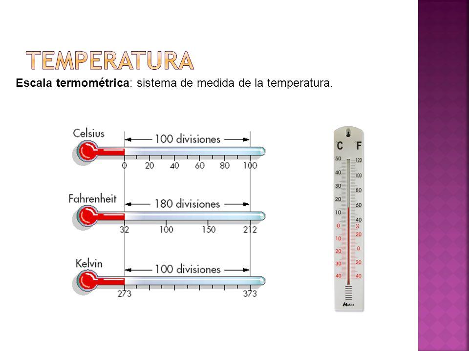 Escala termométrica: sistema de medida de la temperatura.