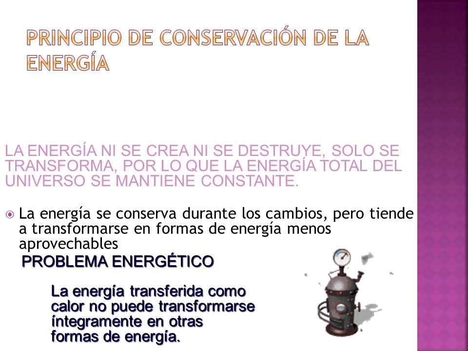 La energía se conserva durante los cambios, pero tiende a transformarse en formas de energía menos aprovechables LA ENERGÍA NI SE CREA NI SE DESTRUYE,