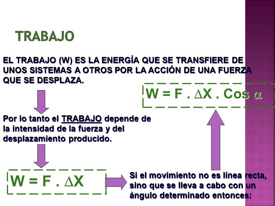 W = F. X EL TRABAJO (W) ES LA ENERGÍA QUE SE TRANSFIERE DE UNOS SISTEMAS A OTROS POR LA ACCIÓN DE UNA FUERZA QUE SE DESPLAZA. Por lo tanto el TRABAJO