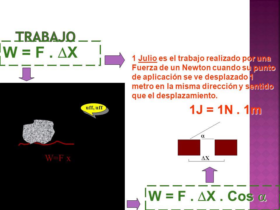 1 Julio es el trabajo realizado por una Fuerza de un Newton cuando su punto de aplicación se ve desplazado 1 metro en la misma dirección y sentido que