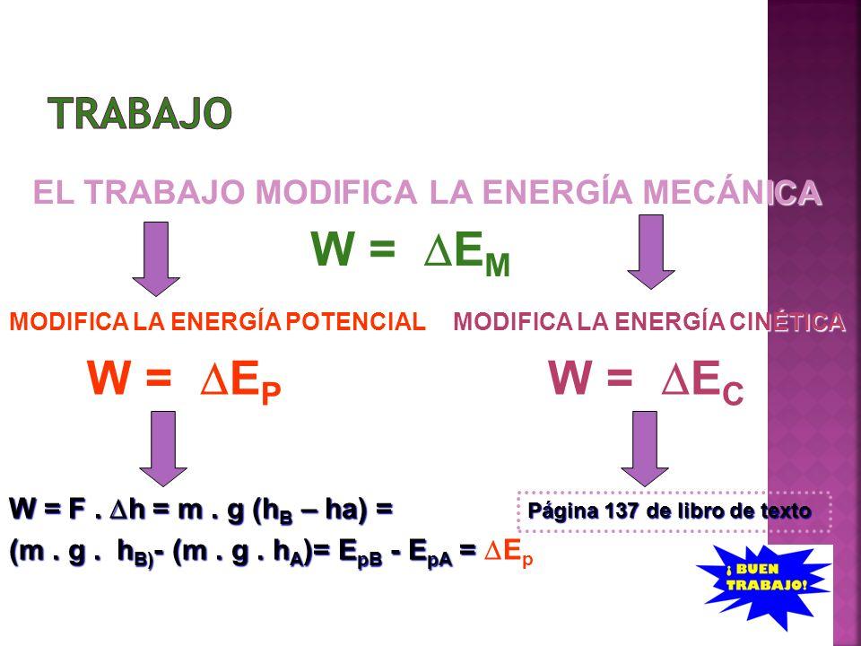 EL TRABAJO MODIFICA LA ENERGÍA MECÁNICA W = F. h = m. g (h B – ha) = (m. g. h B) - (m. g. h A )= E pB - E pA = E p MODIFICA LA ENERGÍA POTENCIAL MODIF