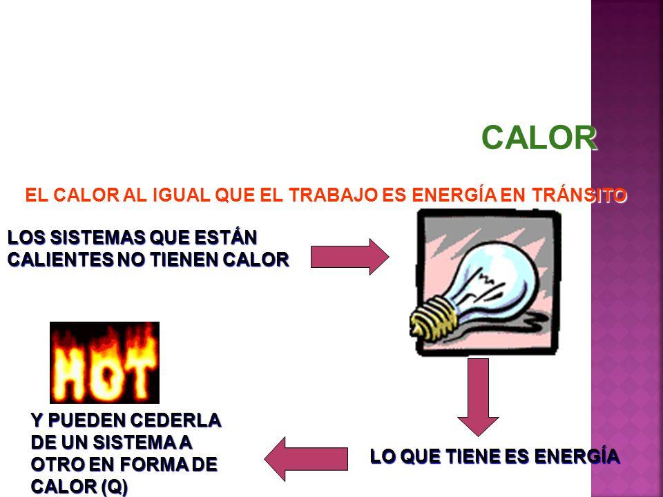 EL CALOR AL IGUAL QUE EL TRABAJO ES ENERGÍA EN TRÁNSITO LO QUE TIENE ES ENERGÍA LOS SISTEMAS QUE ESTÁN CALIENTES NO TIENEN CALOR Y PUEDEN CEDERLA DE U