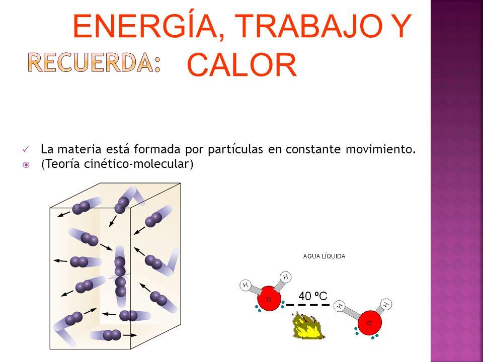 La materia está formada por partículas en constante movimiento. (Teoría cinético-molecular) ENERGÍA, TRABAJO Y CALOR