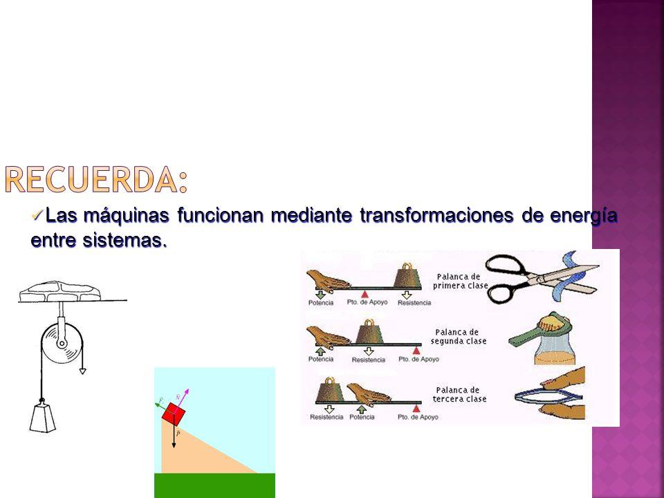 Conocer el concepto de energía y las formas en que se manifiesta en los sistemas materiales.