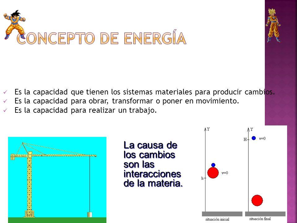 MEDIDA DE LA TEMPERATURA Escala Celsius: se asigna el valor 0ºC a la temperatura de fusión del agua y 100ºC a su temperatura de ebullición.