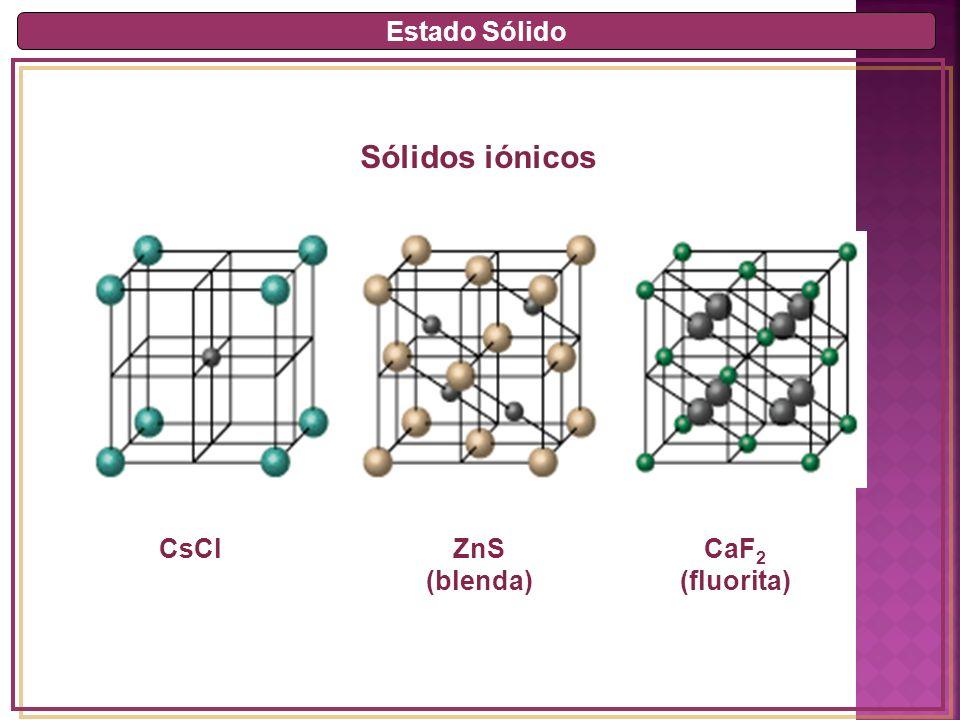 Estado Sólido Sólidos iónicos CsClZnS (blenda) CaF 2 (fluorita)