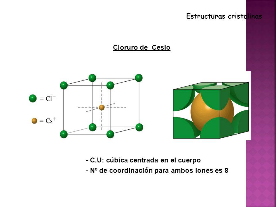 Cloruro de Cesio - C.U: cúbica centrada en el cuerpo - Nº de coordinación para ambos iones es 8