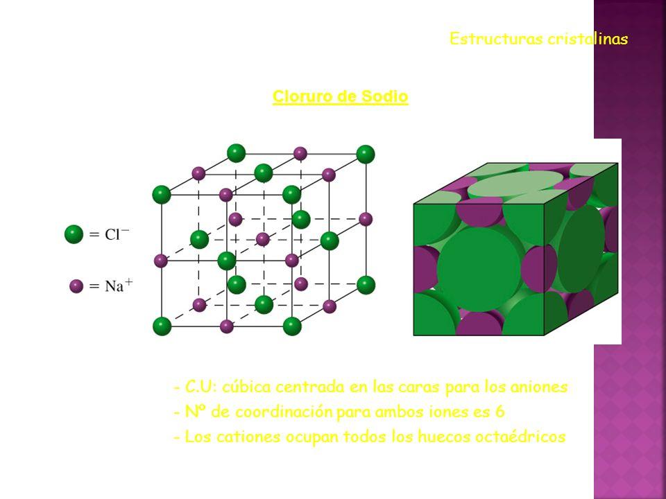 Cloruro de Sodio Estructuras cristalinas - C.U: cúbica centrada en las caras para los aniones - Nº de coordinación para ambos iones es 6 - Los cationes ocupan todos los huecos octaédricos