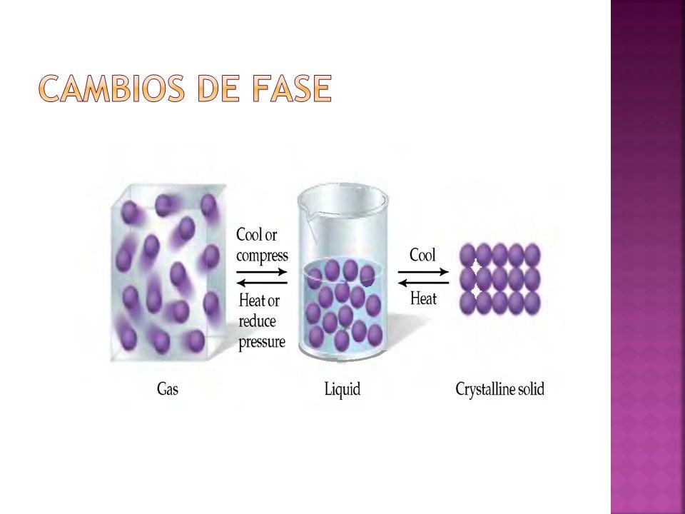 Estado Sólido Sólidos moleculares H 2 O (hielo) P 4 (fósforo blanco) S 8 (azufre rómbico) I 2 (iodo)