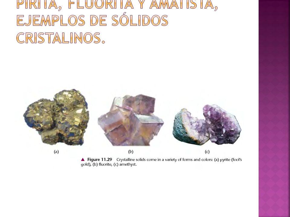 Estado Sólido Sólidos amorfos Amorfo: sin forma La magnitud de las fuerzas intermoleculares varía de un punto a otro del sólido.