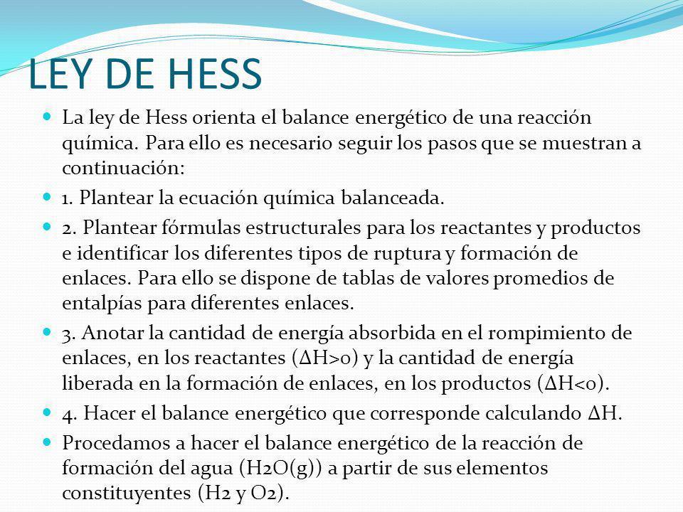 LEY DE HESS La ley de Hess orienta el balance energético de una reacción química. Para ello es necesario seguir los pasos que se muestran a continuaci