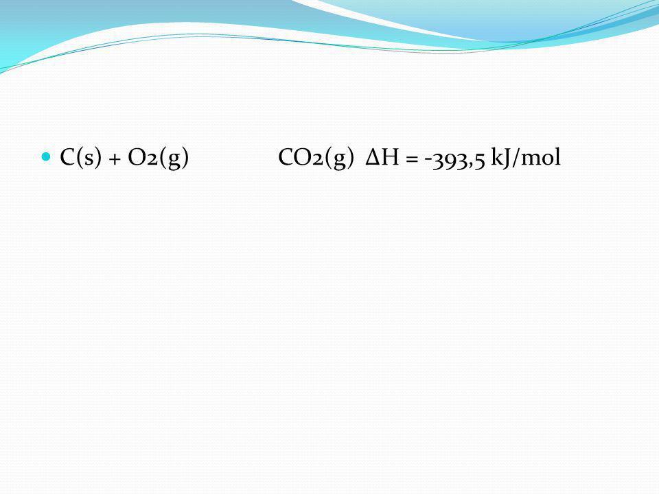 C(s) + O2(g) CO2(g) ΔH = -393,5 kJ/mol