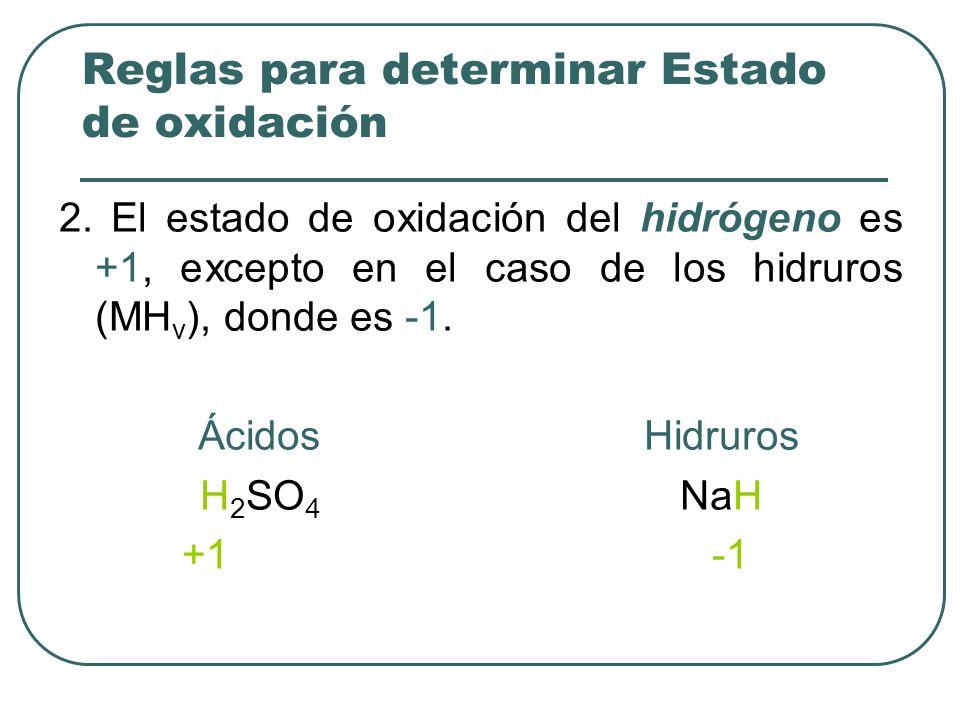 2. El estado de oxidación del hidrógeno es +1, excepto en el caso de los hidruros (MH v ), donde es -1. ÁcidosHidruros H 2 SO 4 NaH +1 -1 Reglas para
