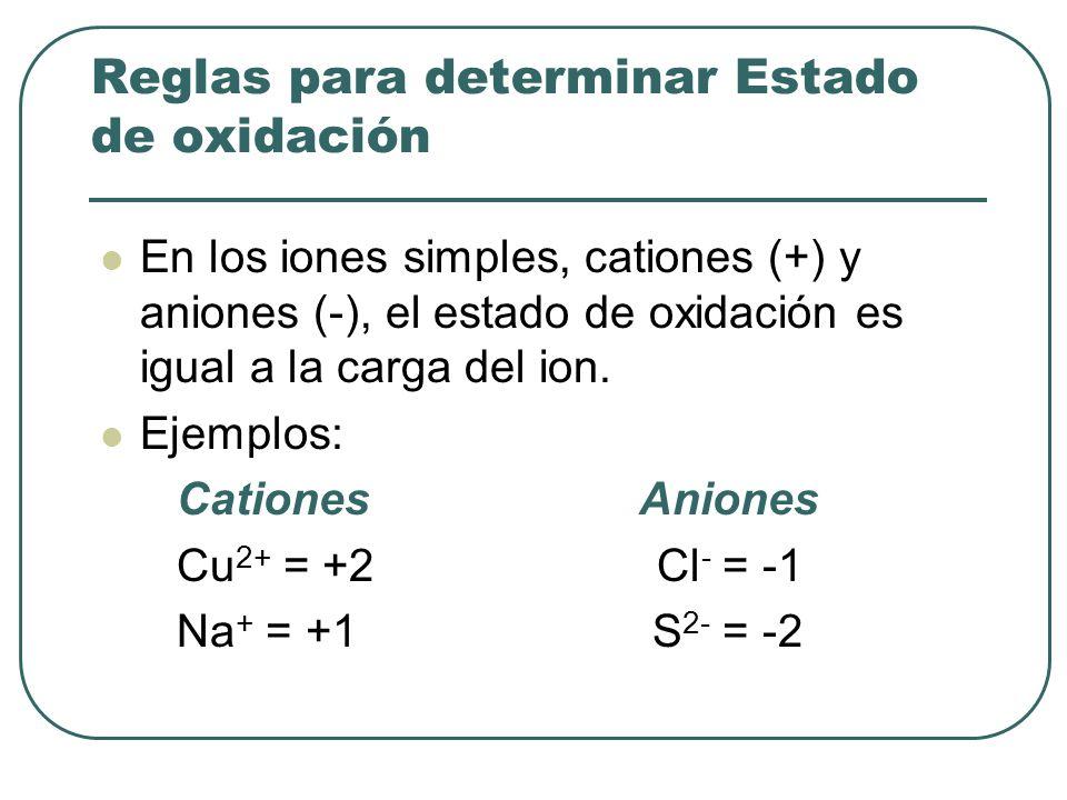 En los iones simples, cationes (+) y aniones (-), el estado de oxidación es igual a la carga del ion. Ejemplos: Cationes Aniones Cu 2+ = +2 Cl - = -1