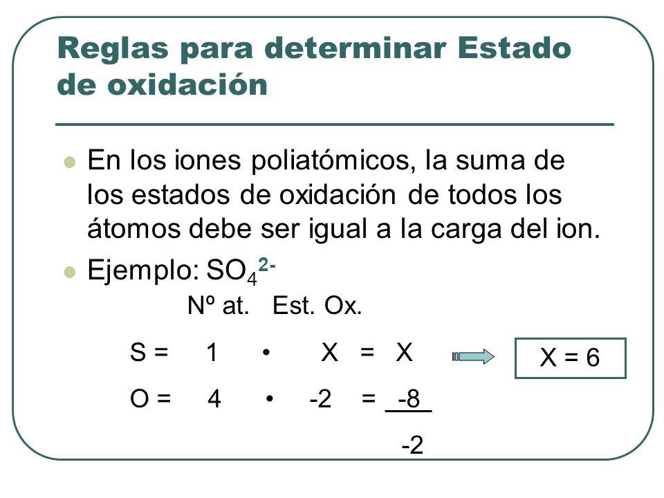 En los iones poliatómicos, la suma de los estados de oxidación de todos los átomos debe ser igual a la carga del ion. Ejemplo: SO 4 2- Nº at. Est. Ox.