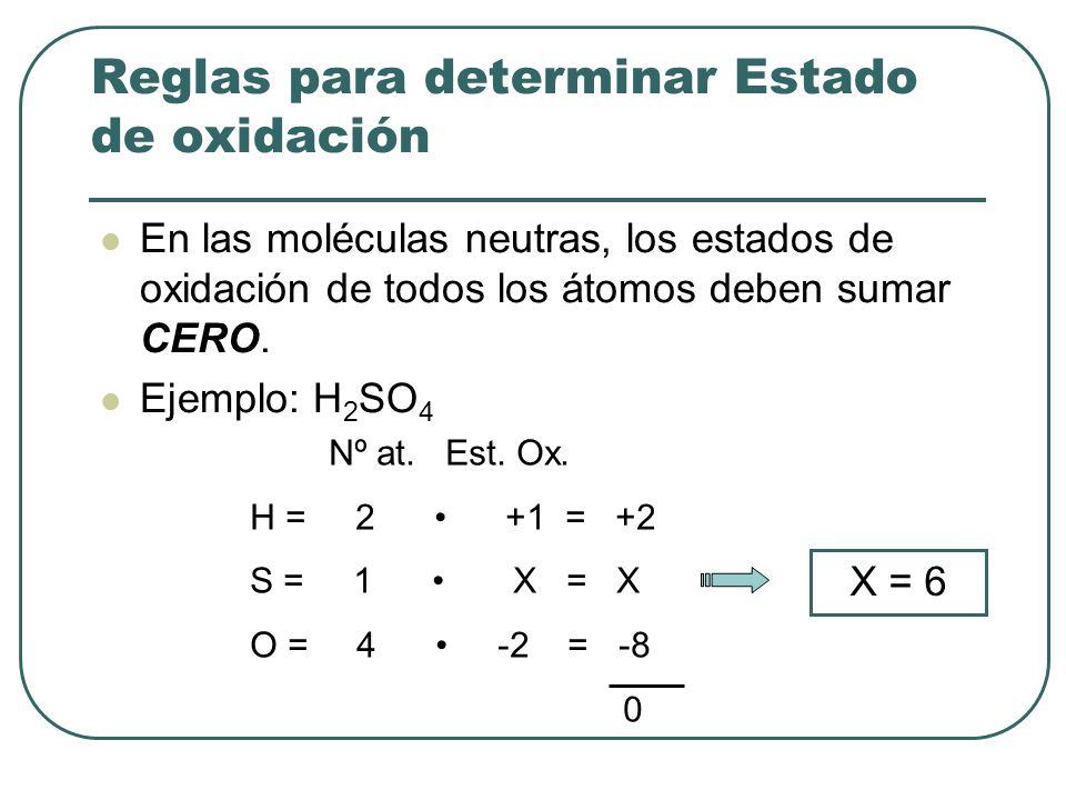 En las moléculas neutras, los estados de oxidación de todos los átomos deben sumar CERO. Ejemplo: H 2 SO 4 Nº at. Est. Ox. H = 2 +1 = +2 S = 1 X = X O