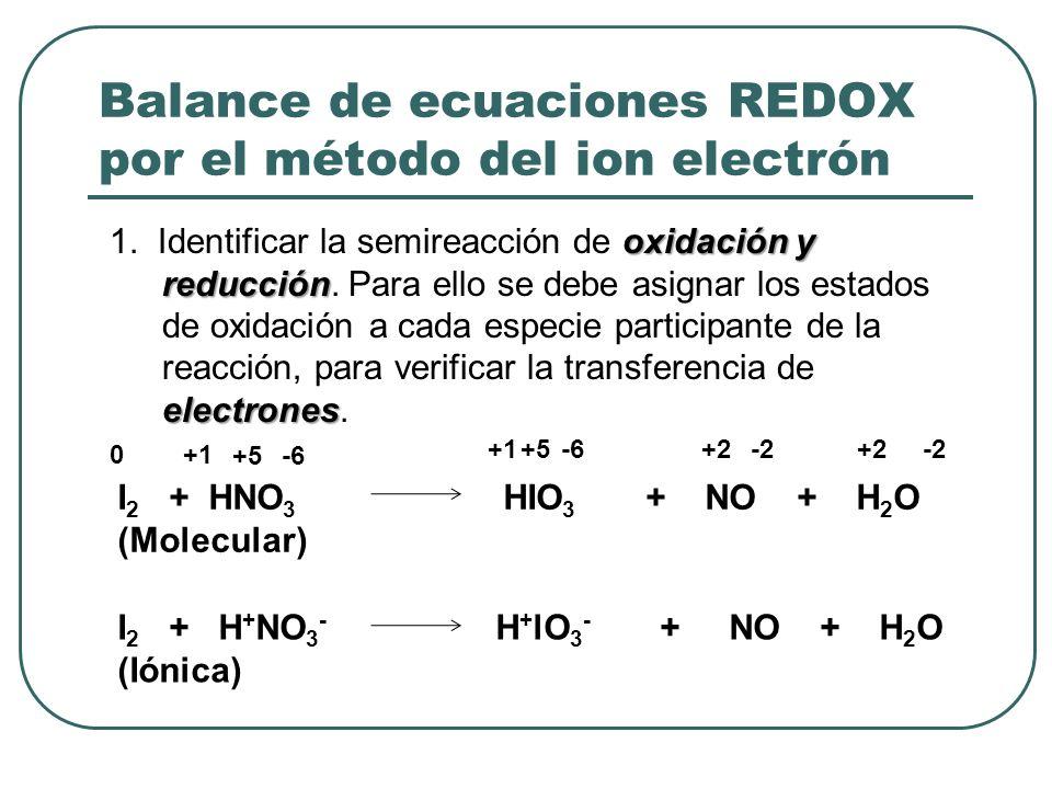 Balance de ecuaciones REDOX por el método del ion electrón oxidación y reducción electrones 1. Identificar la semireacción de oxidación y reducción. P